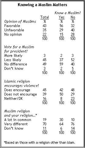 knowing-a-muslim-matters.jpg